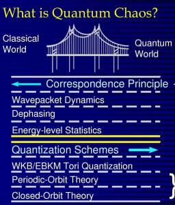 آشوب کوانتومی